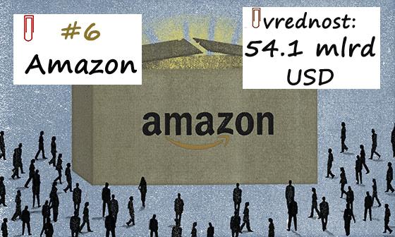 Amazon,sesti brend u svetu,2017