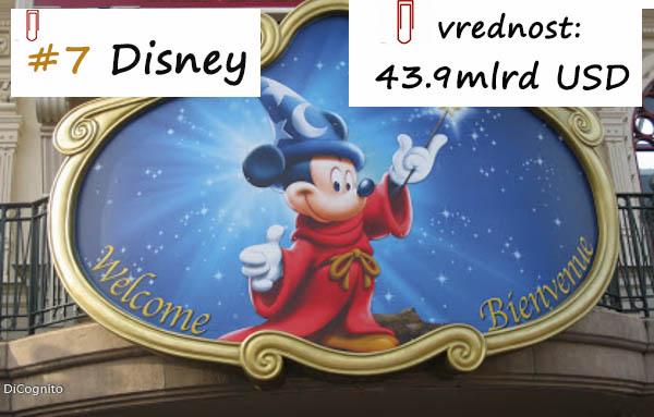 Disney, sedmi brend u svetu,2017