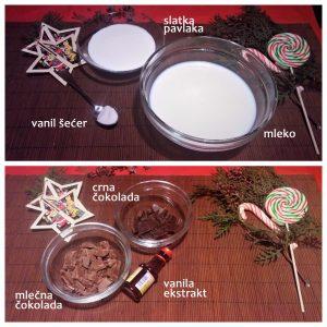 Sastojci za toplu čokoladu